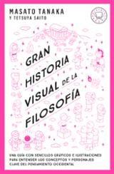 Gran historia visual de la filosofía - Tanaka, Masato