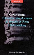 Diferencias entre el Sistema de Filosofía de Fichte y de Schellin