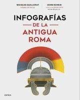 Infografías de la antigua Roma - Guillerat, Nicolas
